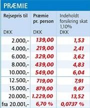 afbestillingsforsikring-dk-1